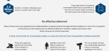 Are speed cameras effective in preventing car accidents?