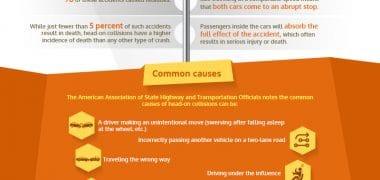 Head-on crashes are often fatal in Illinois