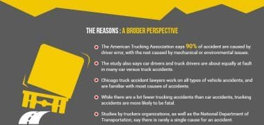 Truck Accident Archives | Cary J  Wintroub & Associates