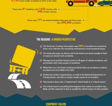 Ten Reasons that Truck Drivers Crash